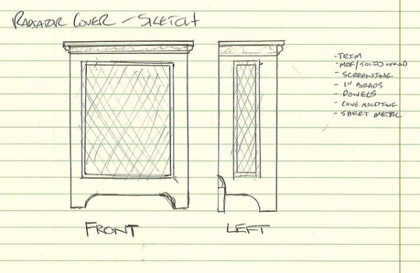 Radiator box early sketch