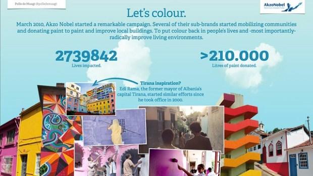 Akzo Nobel's Let's colour campaign