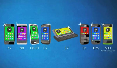 telefonos-nokia-symbian-belle