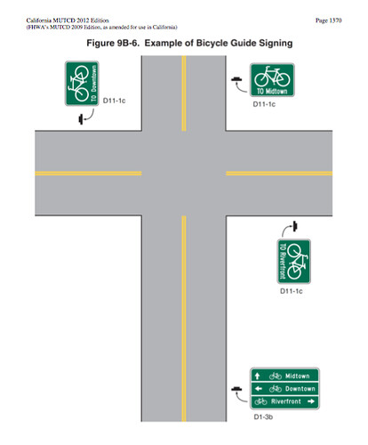 Example of Bike Guide Signing (from CA MUTCD)