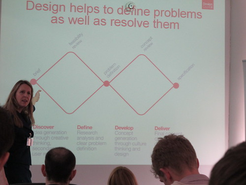 Accelerating Ideas to Market Through Design, Ellie Runcie, Design Council