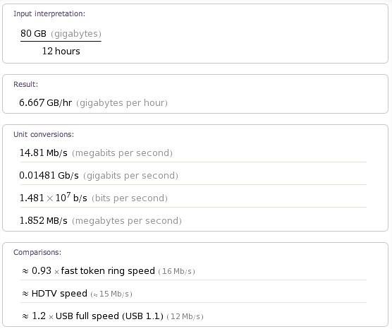 80GB in 12 hours - Wolfram Alpha