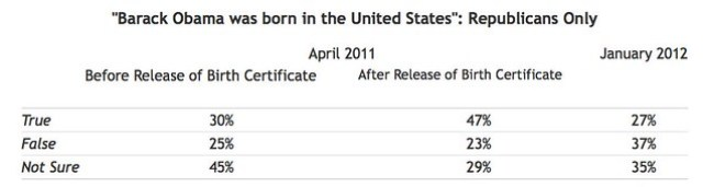 birtherpoll2