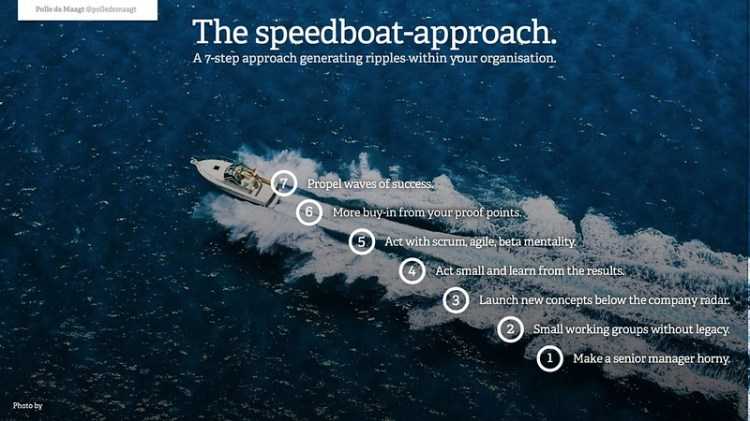The speedboat-approach to implementing social media