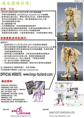 MG Knight Gundam Basic Mode Resin Conversion Kit (16)