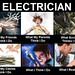 What-People-Think-I-Do-Electrician-Meme