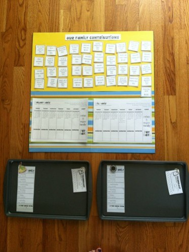 new contributions/responsibility charts