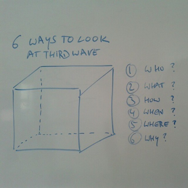6 ways to look at Third Wave (sketching)