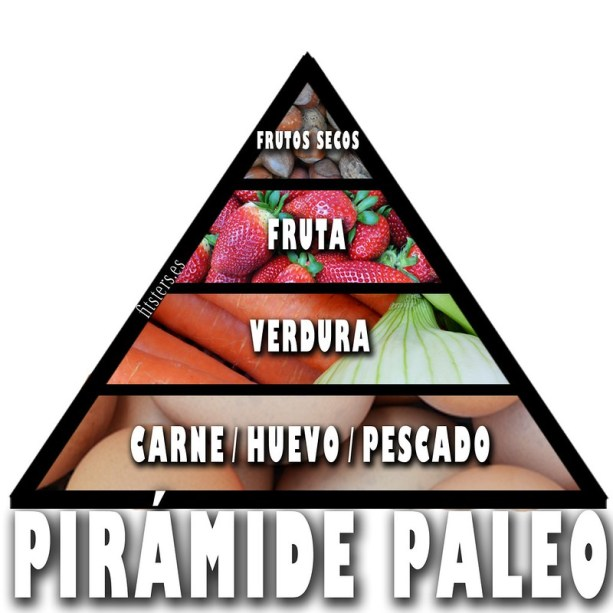 piramide alimentaria - dieta paleo