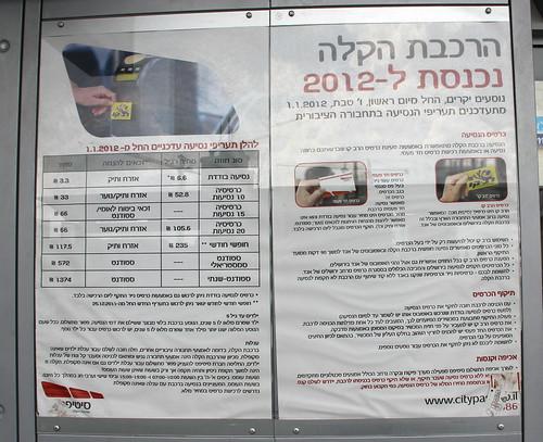 CityPass poster