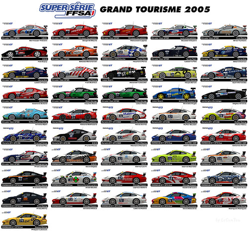 FFSA 2005 spotter guide by LeSunTzu