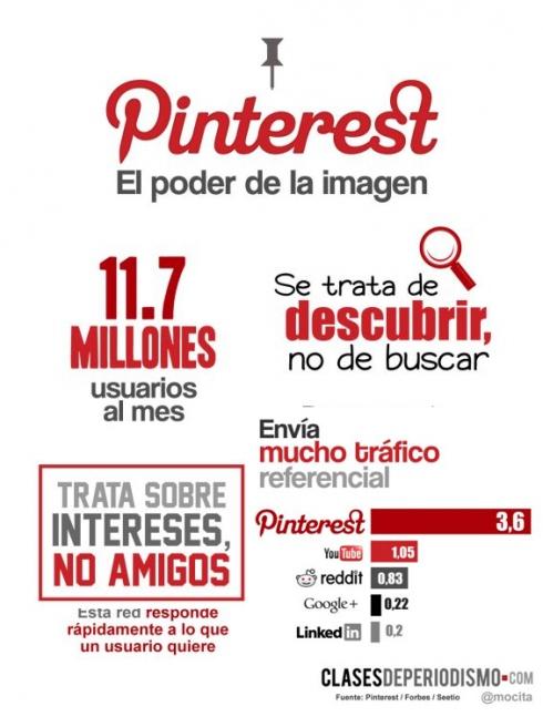 pinterest_infografia
