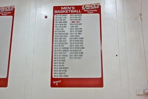 Men's Basketball wall