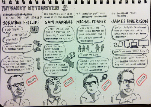 Sketchnote summarising the Intranets2013 Mythbusters session