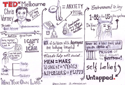My sketchnote of Chris Varney Make your own label