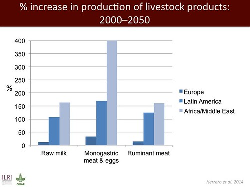 Jimmy Smith on emerging livestock markets: Slide17