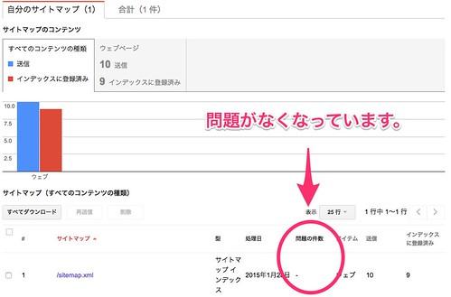 webmaster-error-14