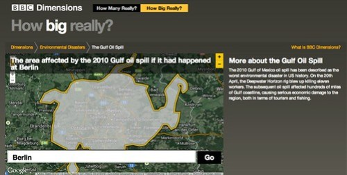 BBC dimensions - example - http://howbigreally.com/dimension/environmental_disasters/gulf_oil_spill#Berlin
