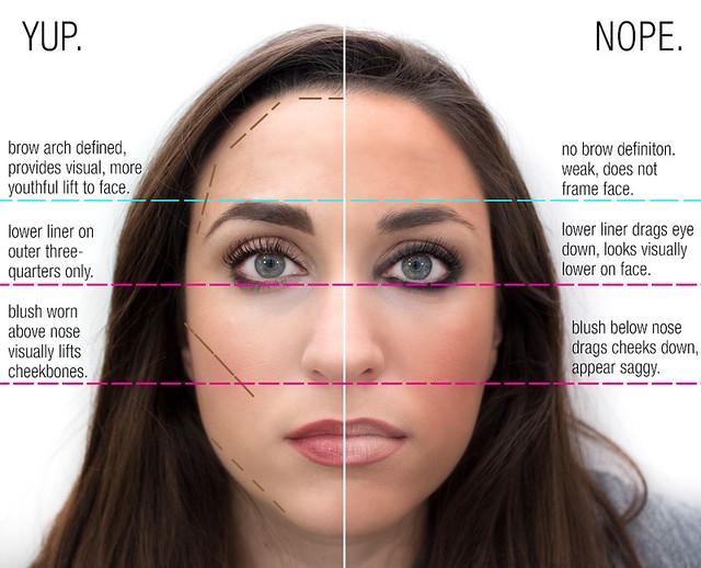do-dont-face-chart
