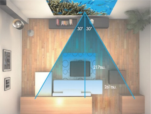 การปรับภาพสี่เหลี่ยมคางหมูแนวนอน