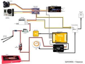 iOSD mini, Zenmuse & GoPro  Multi Rotor Fans Club