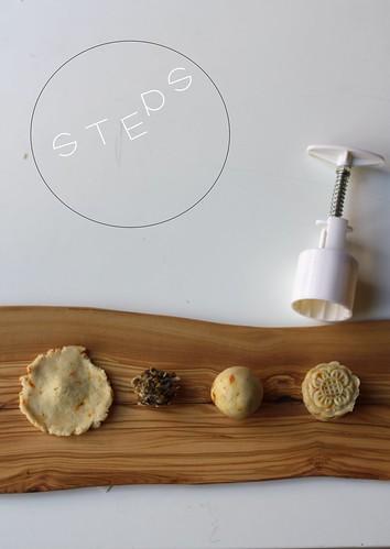 Cookies steps