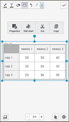 ใส่ตารางเข้าไปใน S Note ได้ง่ายๆ เลย พิมพ์เหมือนใช้ Excel ยังไงยังงั้น