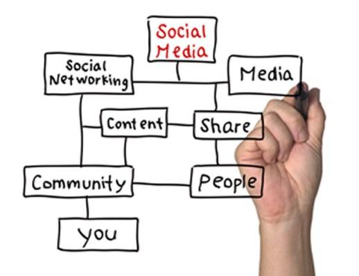 10725021174_6ee13ef1ff_z Top 4 SEO Tips You Ever Need For 2014 Blog Blogging Tips Marketing WordPress