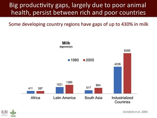 Jimmy Smith on emerging livestock markets: Slide33