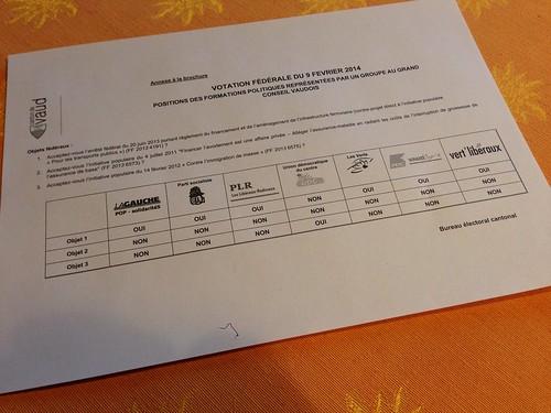 Consignes de vote pour scrutin du 9 février 2014.