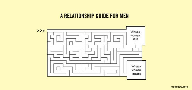 TRUTH FACTS Women