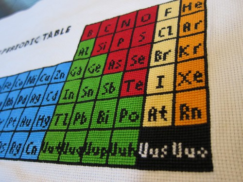 Periodic Table of Elements Cross Stitch
