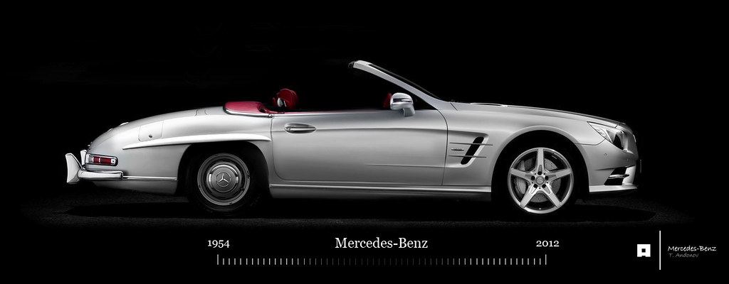 Mercedes-Benz - History