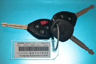 Steel bound keys
