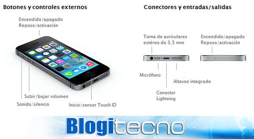 iPhone 5S: Sucesor de Alta Gama del iPhone 5