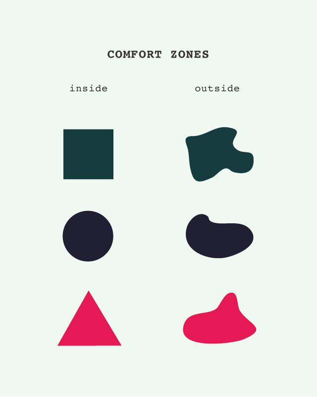 inside outside comfort zones