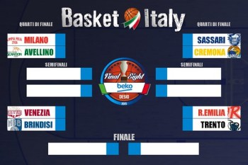 Beko Final 8 - Ottavi di Finale