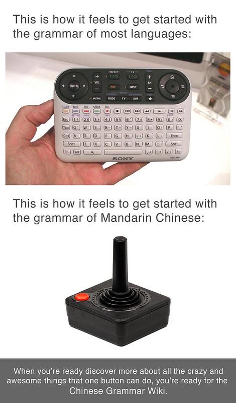 Chinese grammar: video game controller metaphor