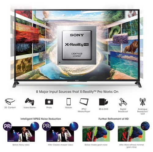 Sony X-Reality