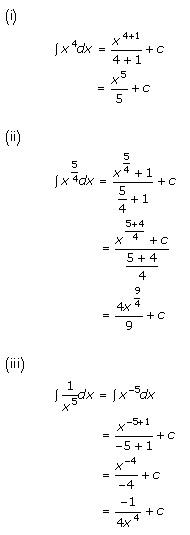 RD Sharma Class 12 Solutions Chapter 19 Indefinite Integrals Ex 19.1 Q1-i