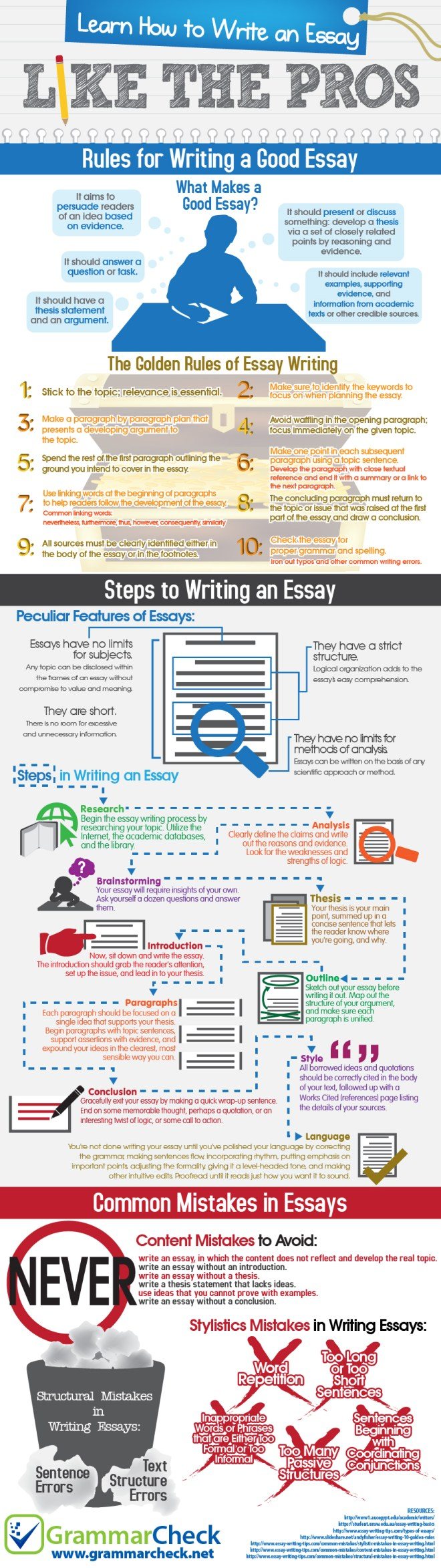 how can i practice writing essays
