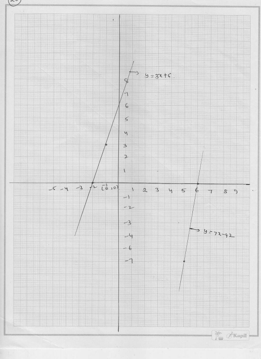 RD Sharma Class 9 Solutions Chapter 13 Linear Equations in Two Variables 63