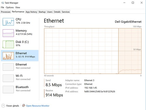 Gigabit LAN ได้ความเร็วเต็มเหนี่ยวพอสมควร