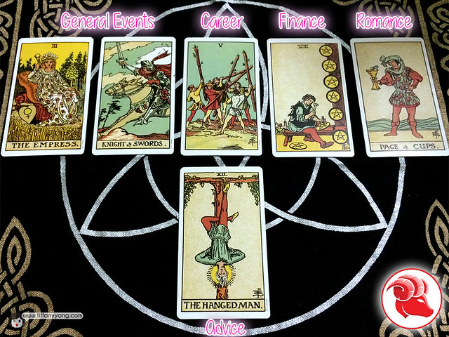 Tarot Spread 2015_Aries