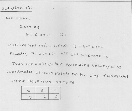 RD Sharma Class 9 Solutions Chapter 13 Linear Equations in Two Variables 46
