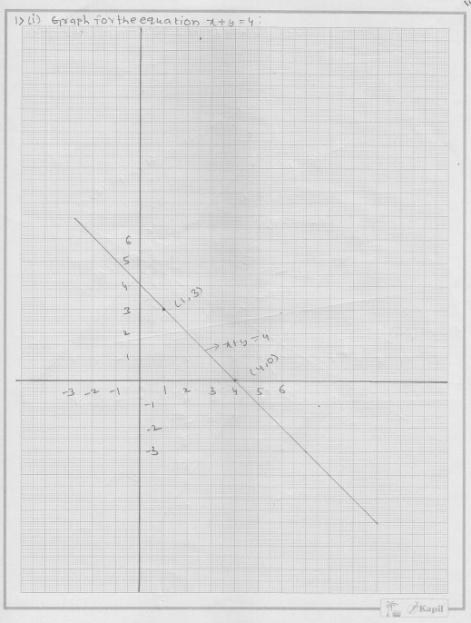 RD Sharma Class 9 Solutions Chapter 13 Linear Equations in Two Variables 10.