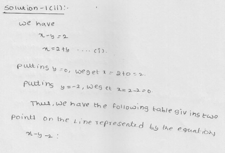 RD Sharma Class 9 Solutions Chapter 13 Linear Equations in Two Variables 11