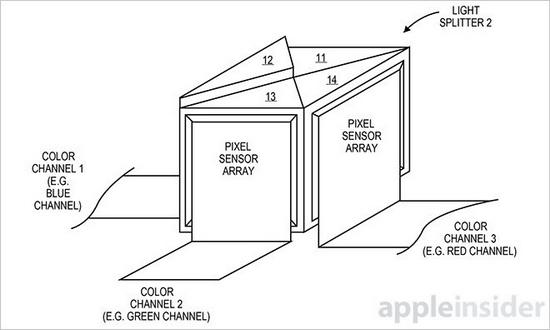 apple-three-sensor-prism