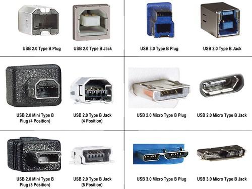 USB-B
