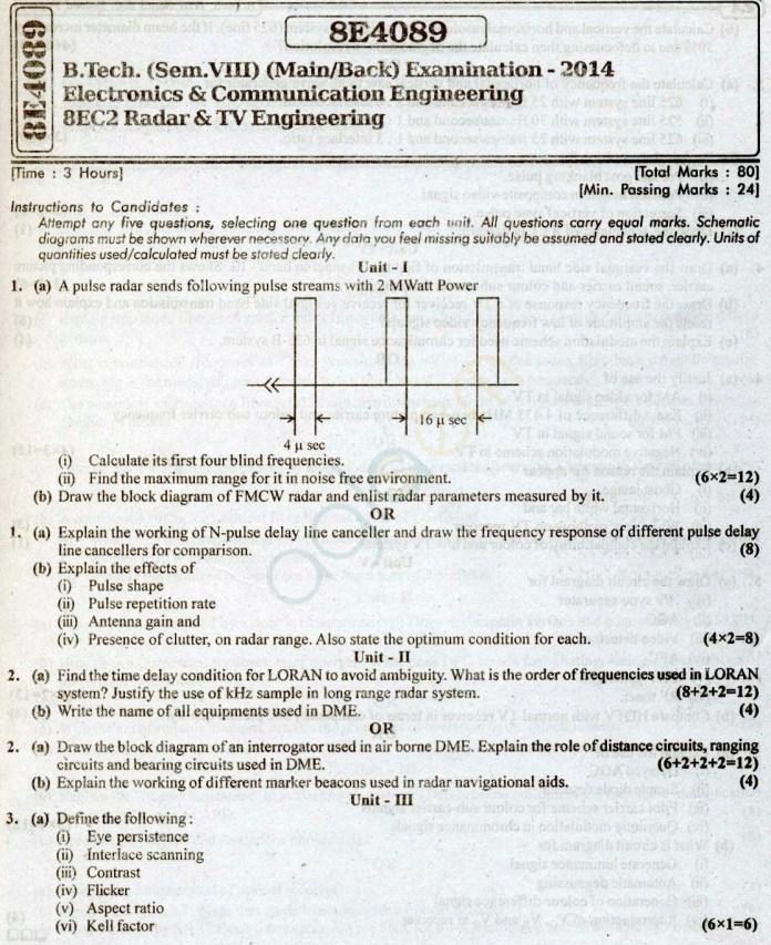 RTU: Question Papers 2014 - 8 Semester - EC - 8E4089